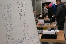 Paimion äänestyspaikalla seurattiin tunnin välein äänestysaktiivisuuden nousua.